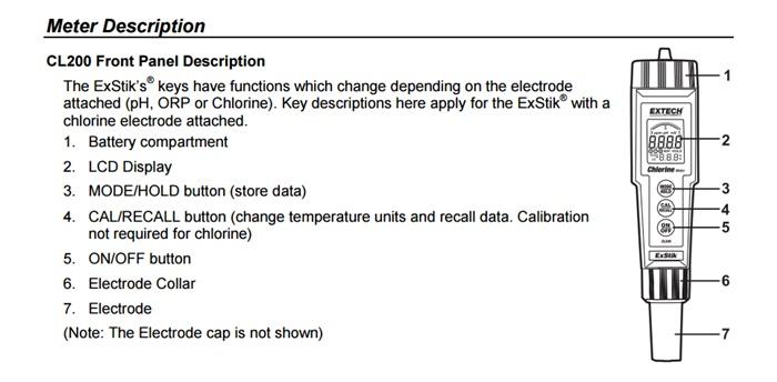 CL200 Chlorine meter